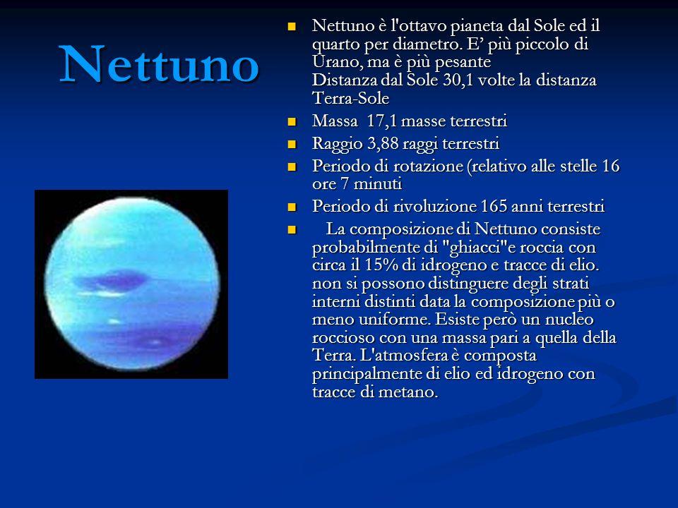 Nettuno è l ottavo pianeta dal Sole ed il quarto per diametro