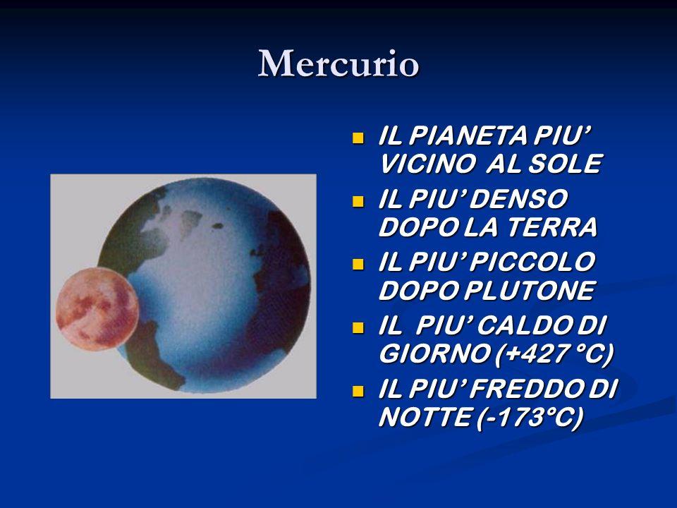 Mercurio IL PIANETA PIU' VICINO AL SOLE IL PIU' DENSO DOPO LA TERRA