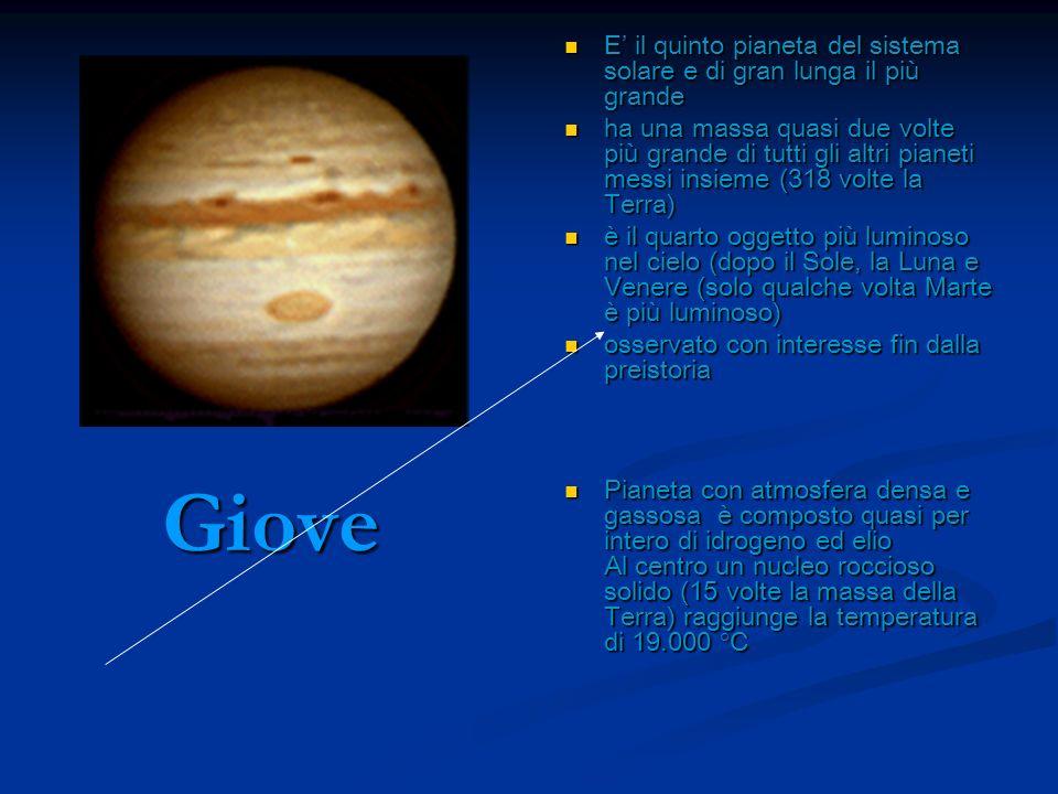 E' il quinto pianeta del sistema solare e di gran lunga il più grande