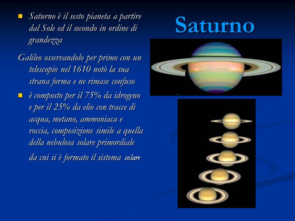 Saturno Saturno è il sesto pianeta a partire dal Sole ed il secondo in ordine di grandezza.
