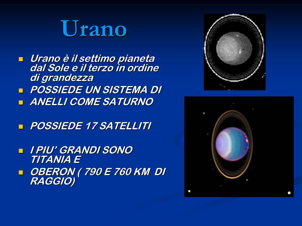 Urano Urano è il settimo pianeta dal Sole e il terzo in ordine di grandezza. POSSIEDE UN SISTEMA DI.