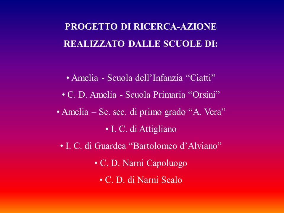 PROGETTO DI RICERCA-AZIONE REALIZZATO DALLE SCUOLE DI: