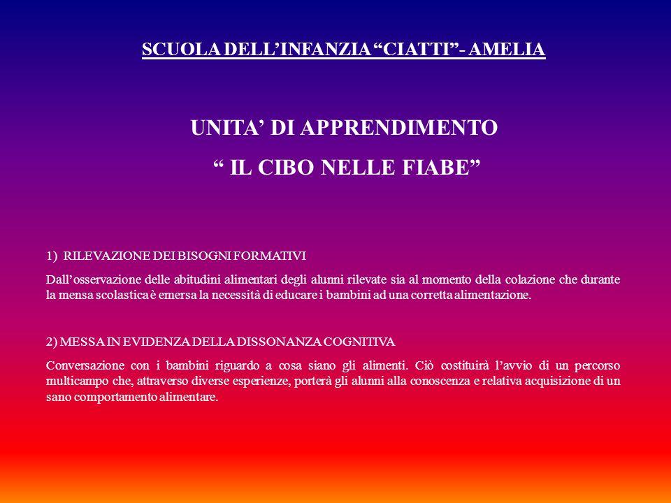 SCUOLA DELL'INFANZIA CIATTI - AMELIA UNITA' DI APPRENDIMENTO
