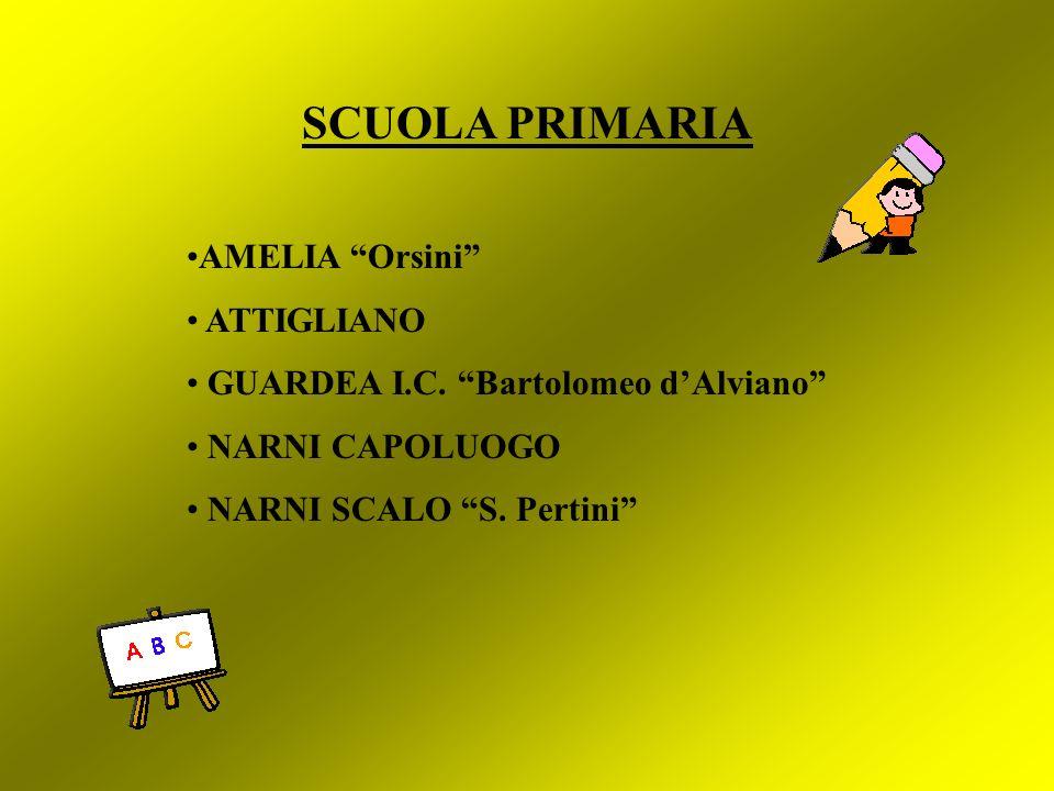 SCUOLA PRIMARIA AMELIA Orsini ATTIGLIANO