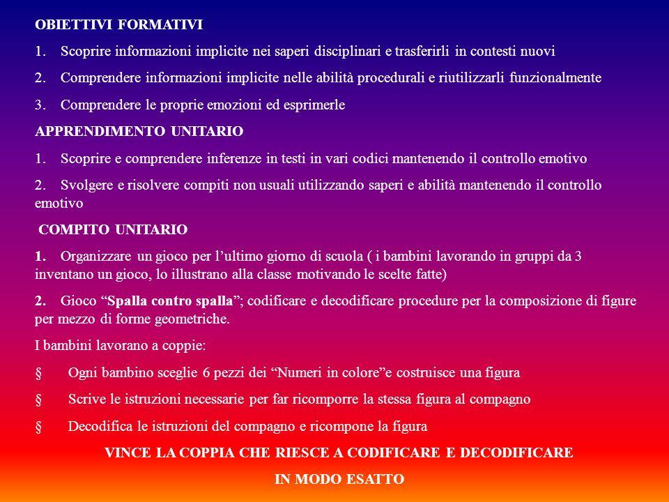 VINCE LA COPPIA CHE RIESCE A CODIFICARE E DECODIFICARE