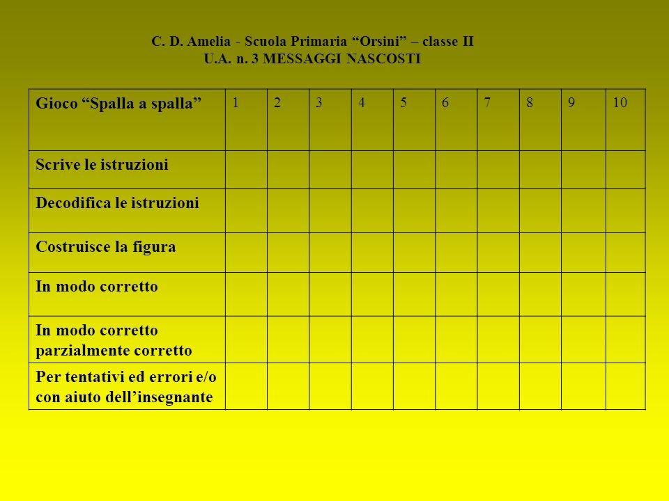 C. D. Amelia - Scuola Primaria Orsini – classe II