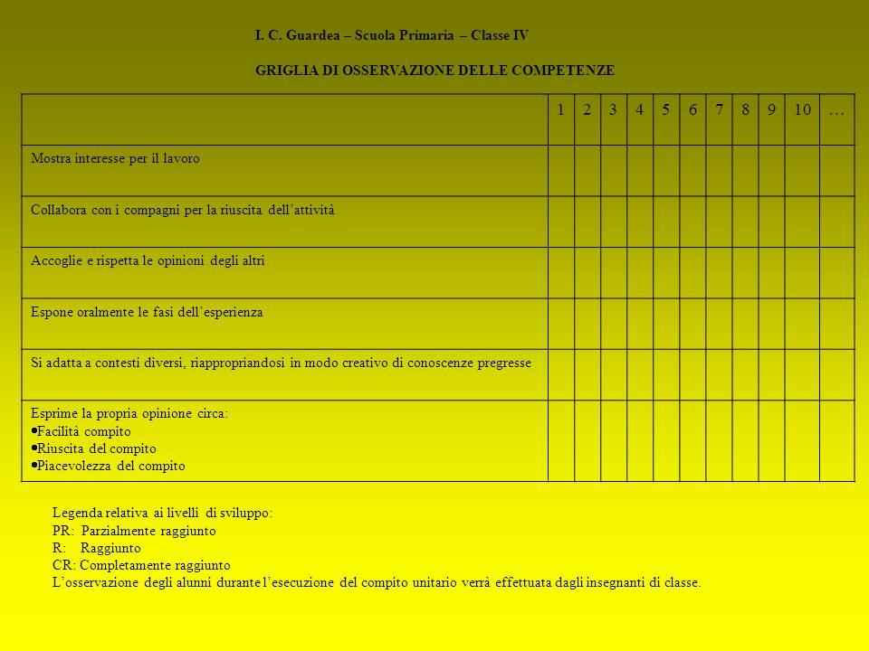 1 2 3 4 5 6 7 8 9 10 … I. C. Guardea – Scuola Primaria – Classe IV