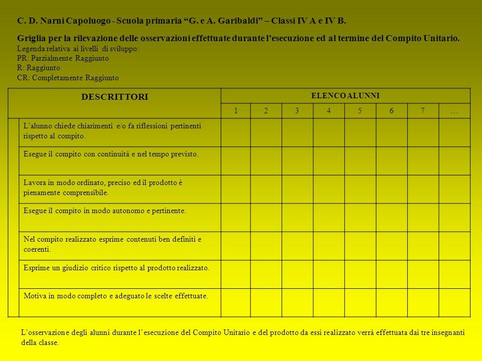 C. D. Narni Capoluogo - Scuola primaria G. e A
