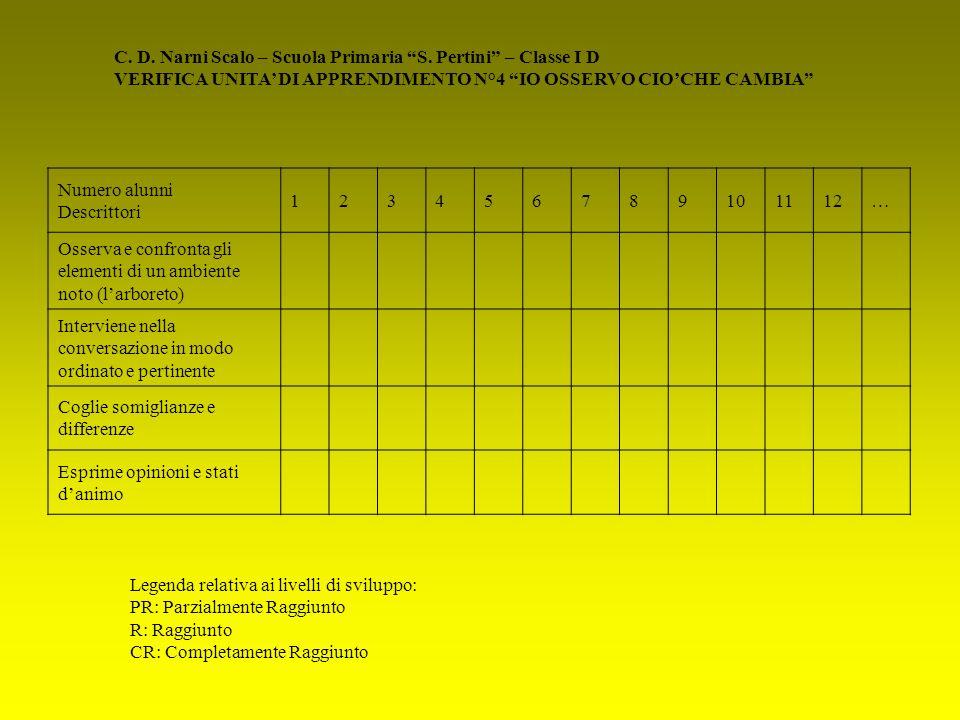 C. D. Narni Scalo – Scuola Primaria S. Pertini – Classe I D