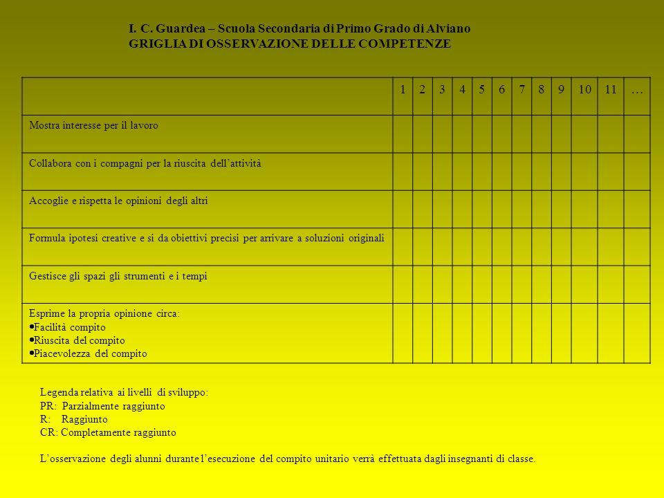 I. C. Guardea – Scuola Secondaria di Primo Grado di Alviano