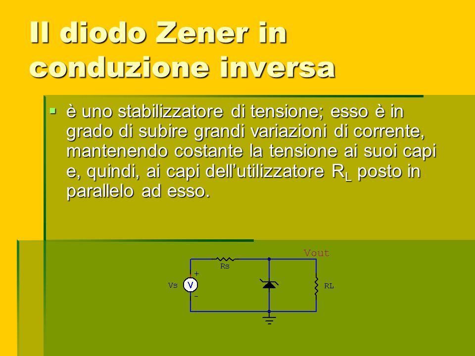 Il diodo Zener in conduzione inversa