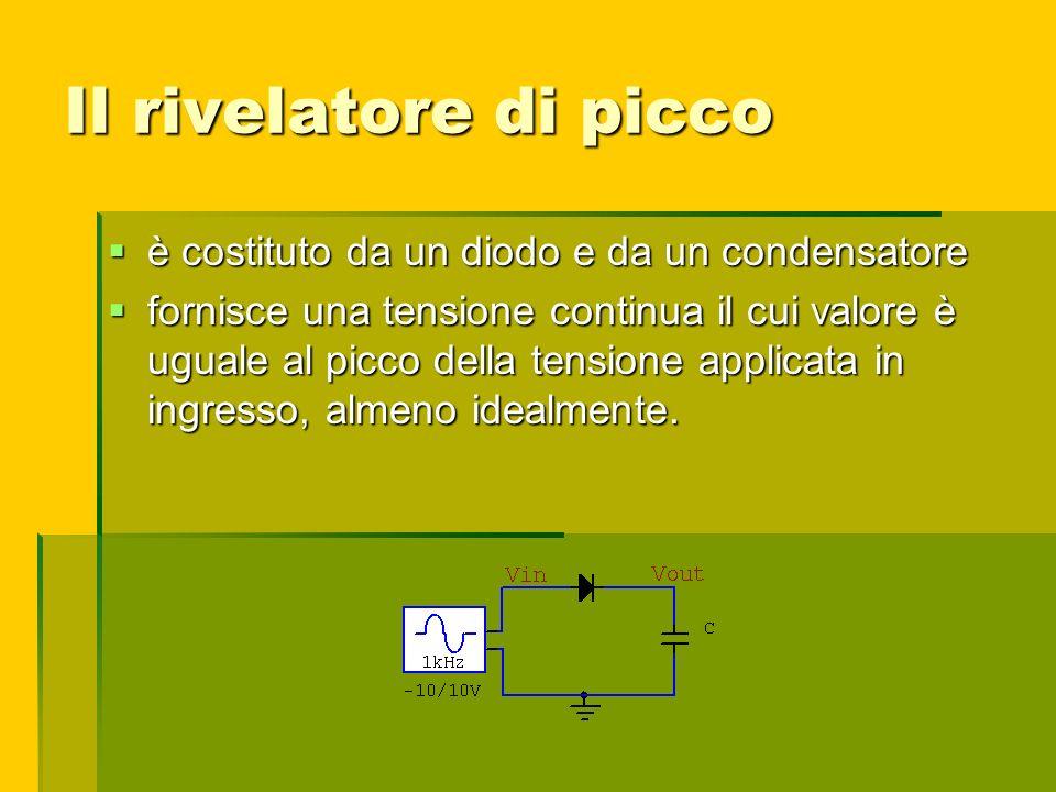 Il rivelatore di picco è costituto da un diodo e da un condensatore