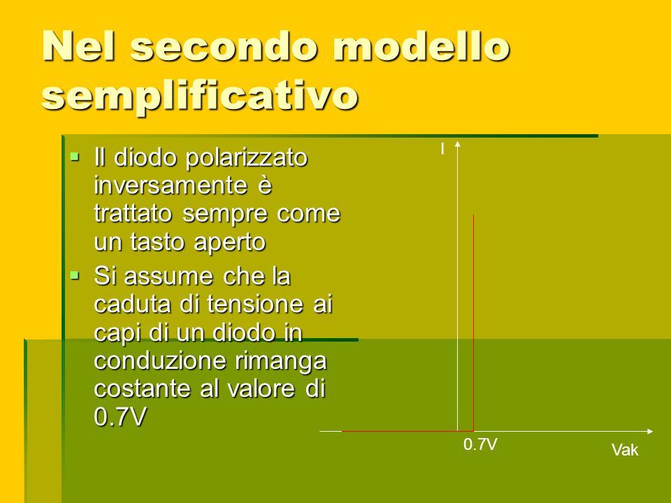 Nel secondo modello semplificativo