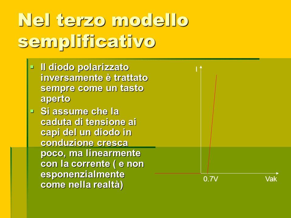 Nel terzo modello semplificativo
