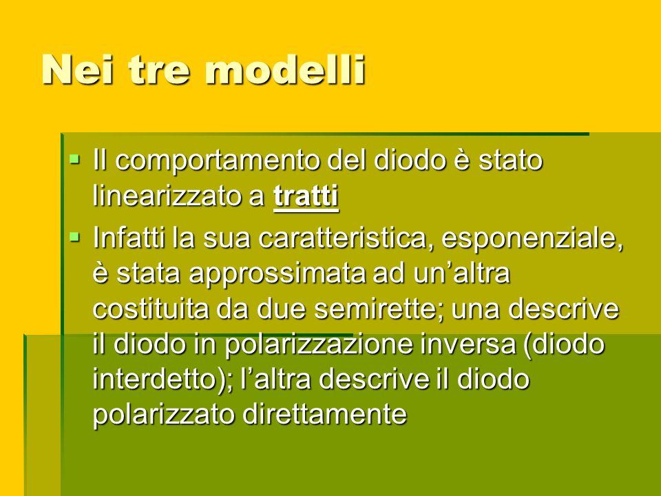Nei tre modelli Il comportamento del diodo è stato linearizzato a tratti.