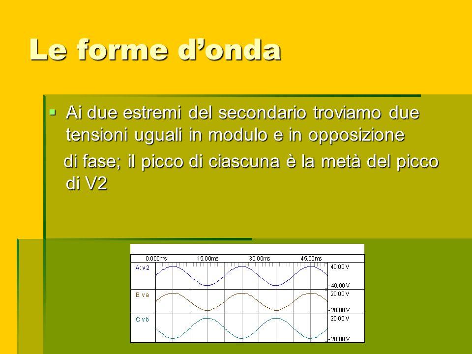 Le forme d'onda Ai due estremi del secondario troviamo due tensioni uguali in modulo e in opposizione.