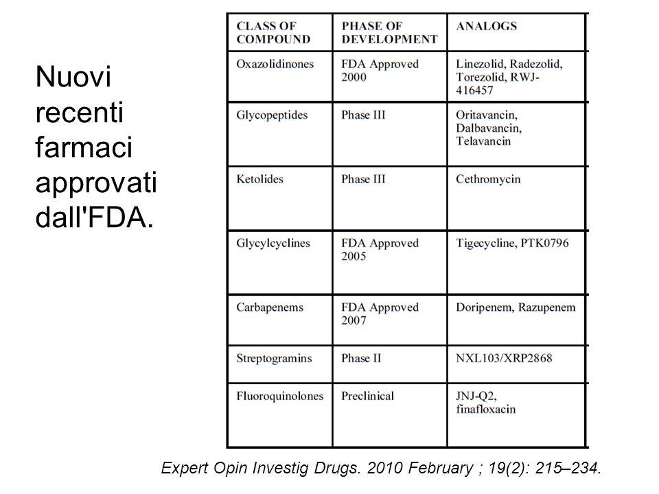 Nuovi recenti farmaci approvati dall FDA.