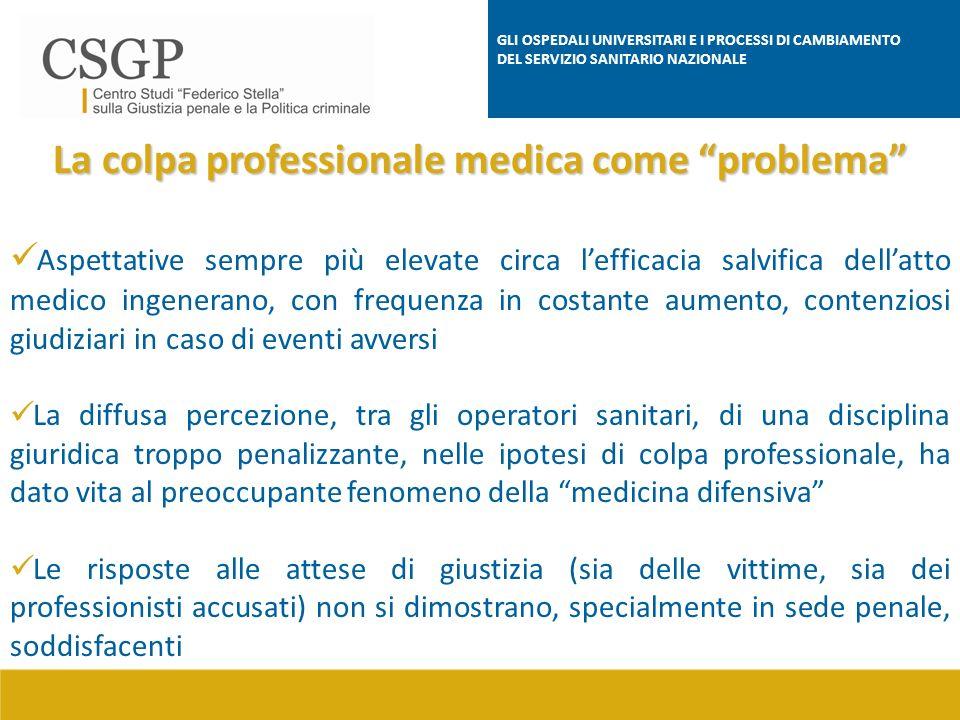 La colpa professionale medica come problema