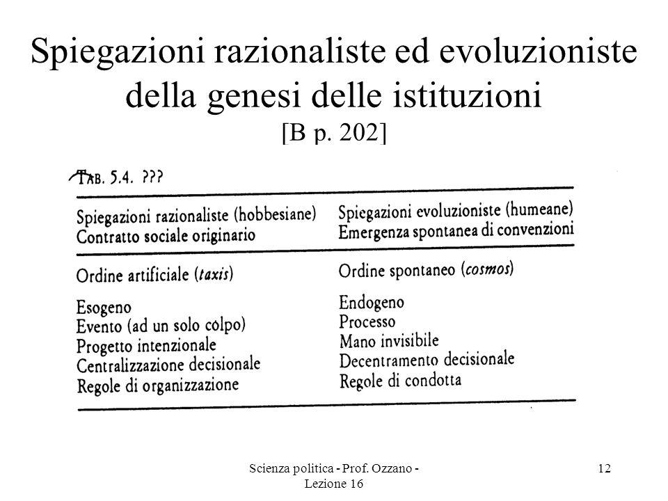 Scienza politica - Prof. Ozzano - Lezione 16