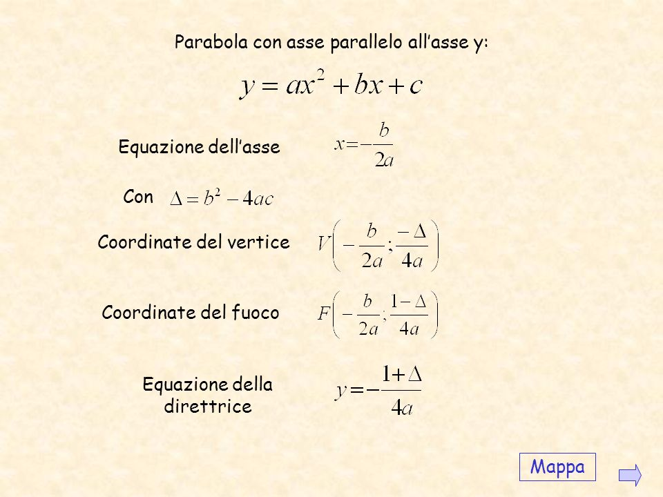 Parabola con asse parallelo all'asse y: