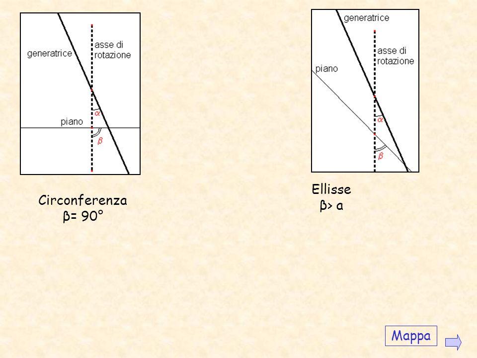 Ellisse β> a Circonferenza β= 90° Mappa