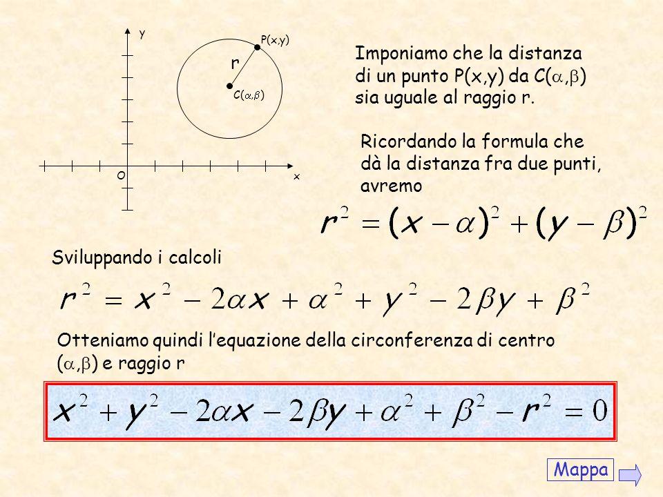 Ricordando la formula che dà la distanza fra due punti, avremo