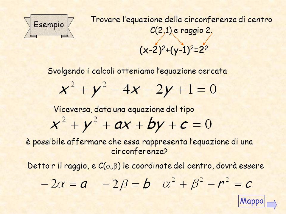 Esempio Trovare l'equazione della circonferenza di centro. C(2,1) e raggio 2. (x-2)2+(y-1)2=22. Svolgendo i calcoli otteniamo l'equazione cercata.