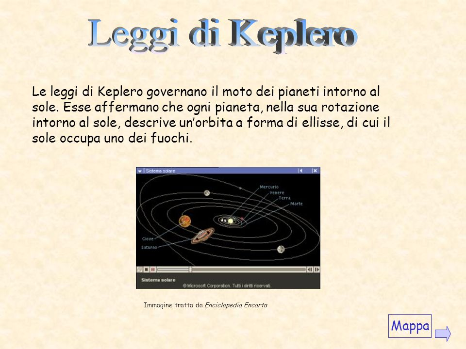 Immagine tratta da Enciclopedia Encarta