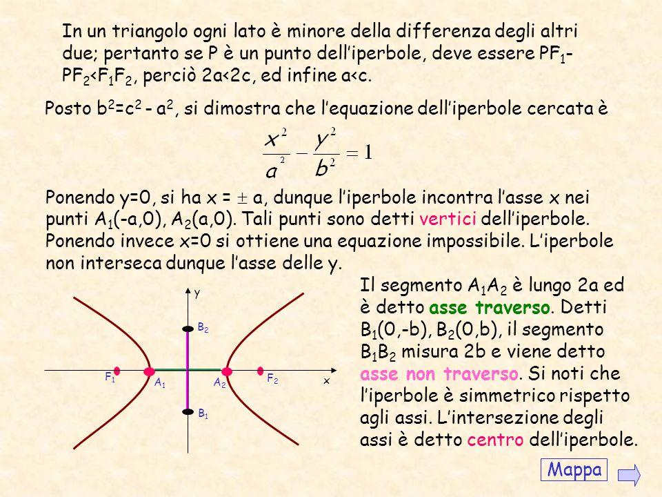Posto b2=c2 - a2, si dimostra che l'equazione dell'iperbole cercata è