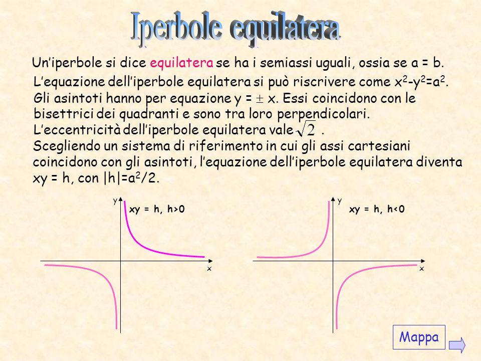 Iperbole equilatera Un'iperbole si dice equilatera se ha i semiassi uguali, ossia se a = b.