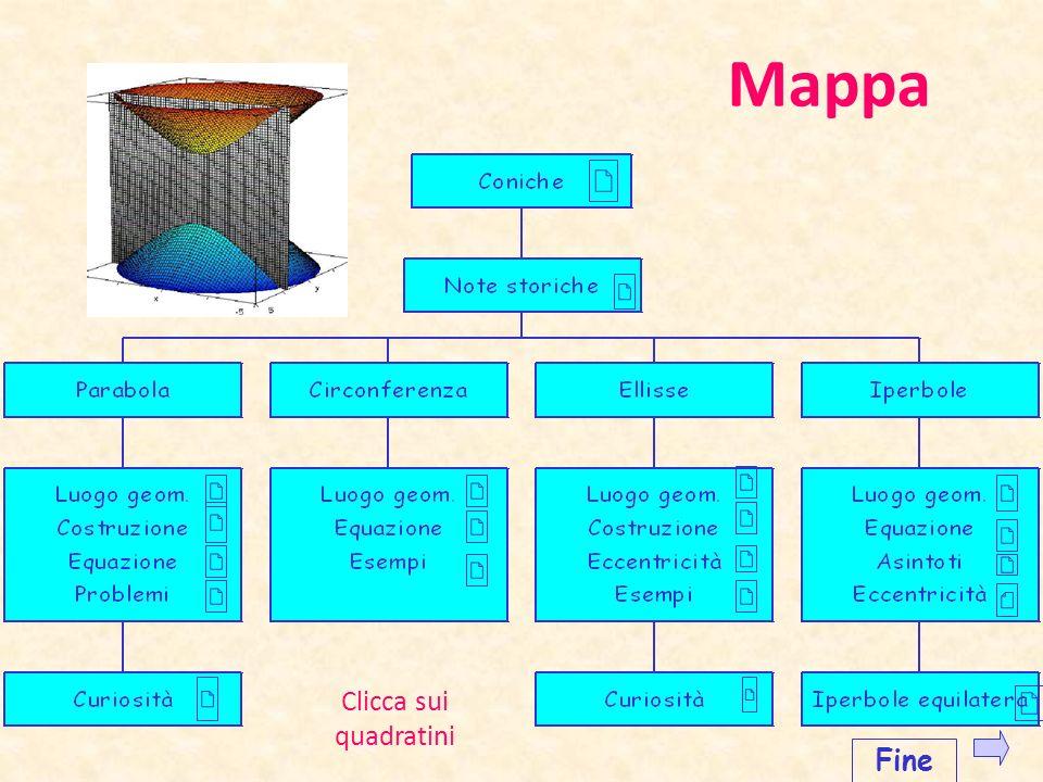 Mappa Fine Clicca sui quadratini