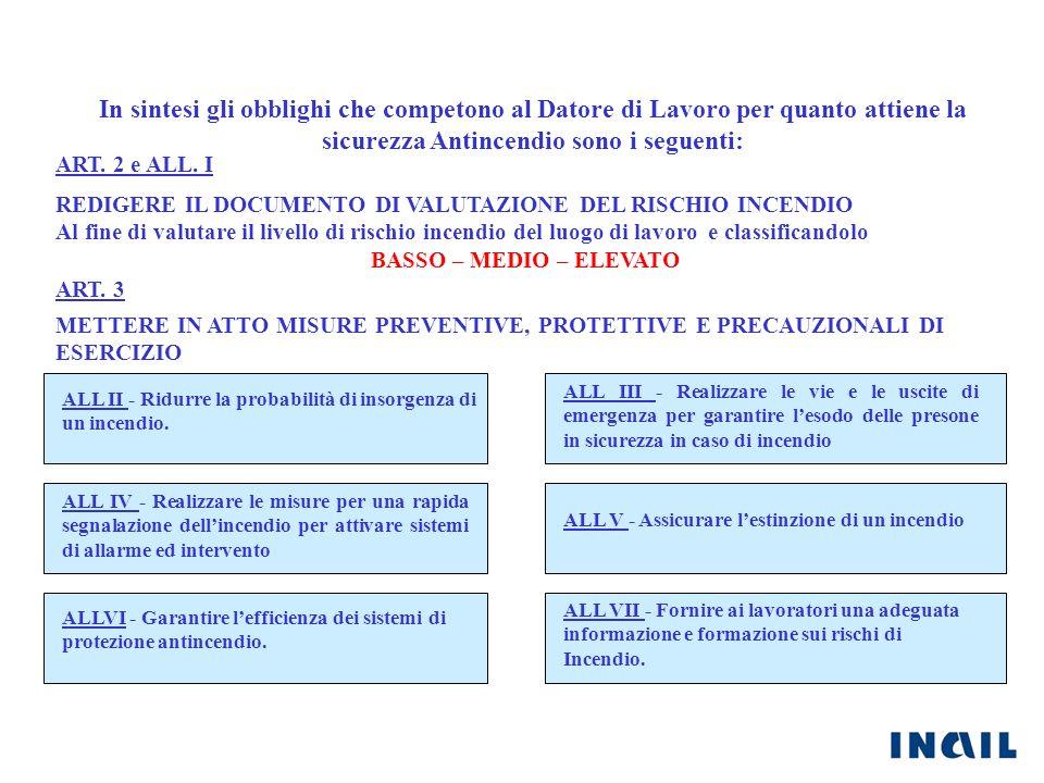 In sintesi gli obblighi che competono al Datore di Lavoro per quanto attiene la sicurezza Antincendio sono i seguenti: