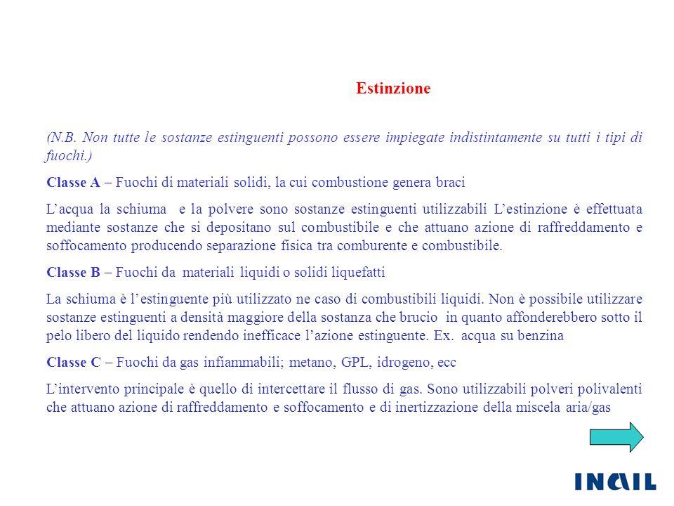 Estinzione (N.B. Non tutte le sostanze estinguenti possono essere impiegate indistintamente su tutti i tipi di fuochi.)
