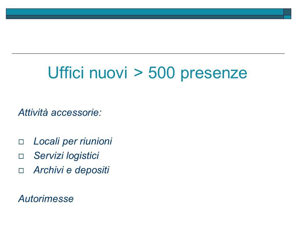 Uffici nuovi > 500 presenze