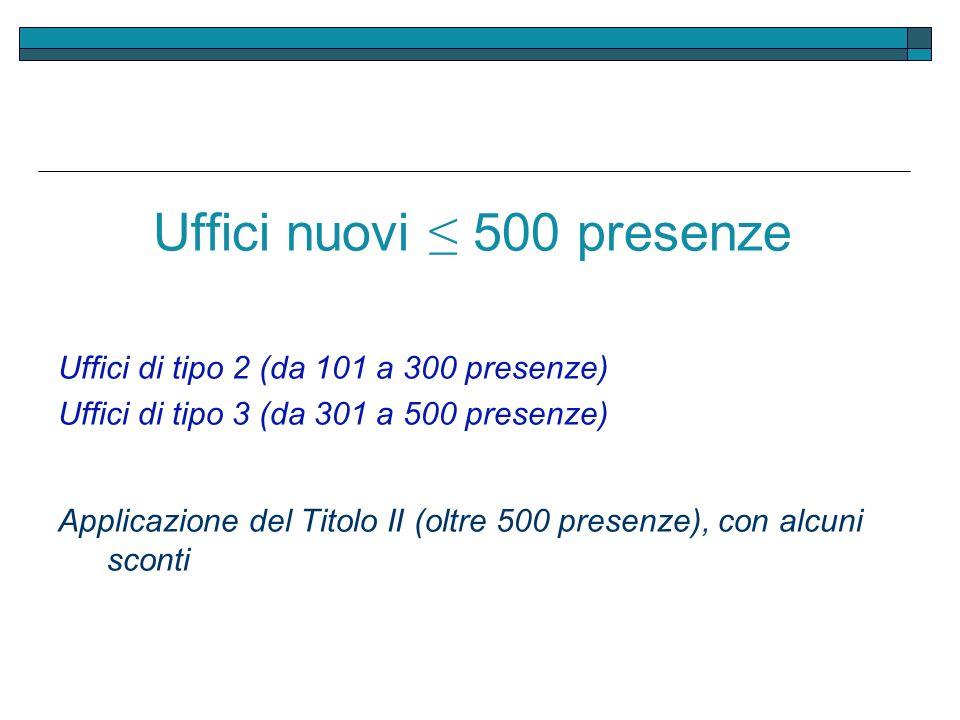 Uffici nuovi ≤ 500 presenze