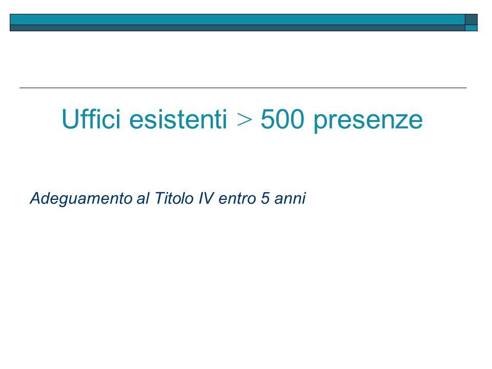 Uffici esistenti > 500 presenze