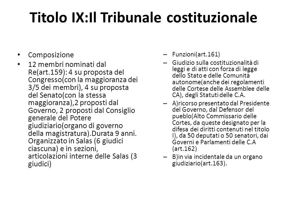 Titolo IX:Il Tribunale costituzionale