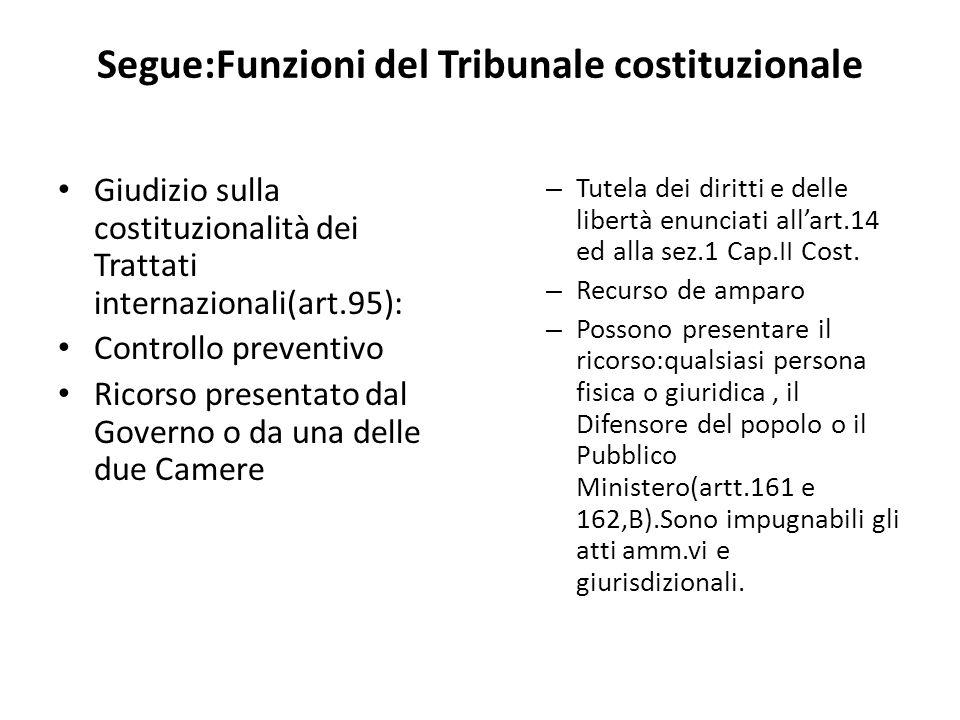 Segue:Funzioni del Tribunale costituzionale