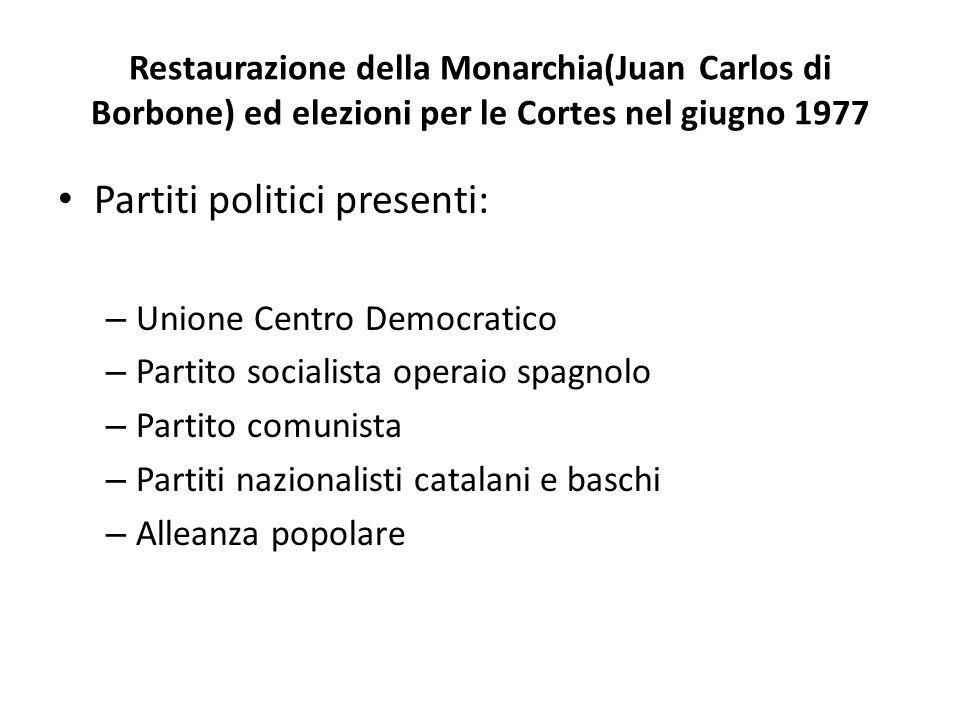 Partiti politici presenti: