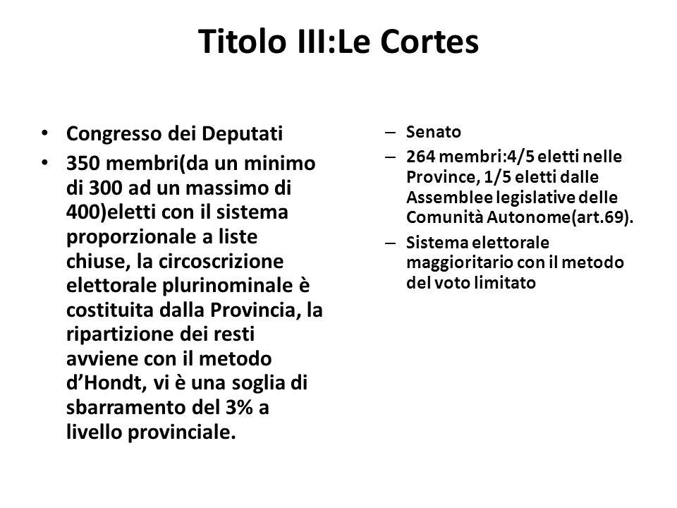 Titolo III:Le Cortes Congresso dei Deputati