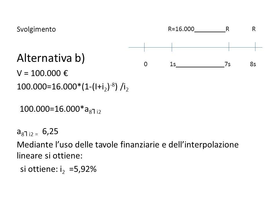 Alternativa b) V = 100.000 € 100.000=16.000*(1-(I+i2)-8) /i2