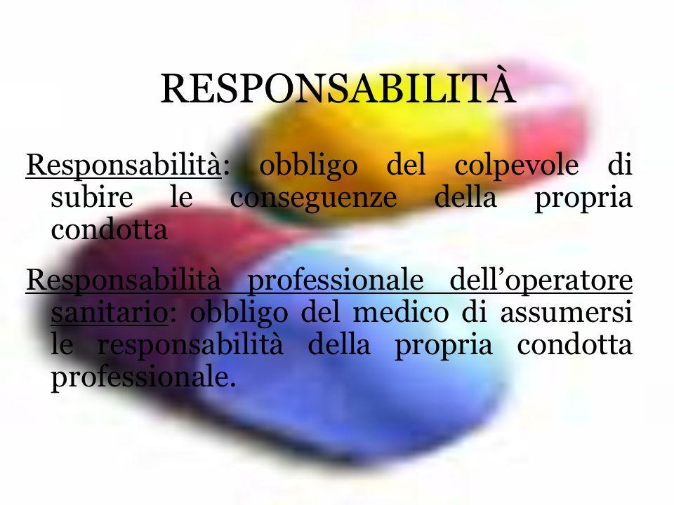 RESPONSABILITÀ Responsabilità: obbligo del colpevole di subire le conseguenze della propria condotta.