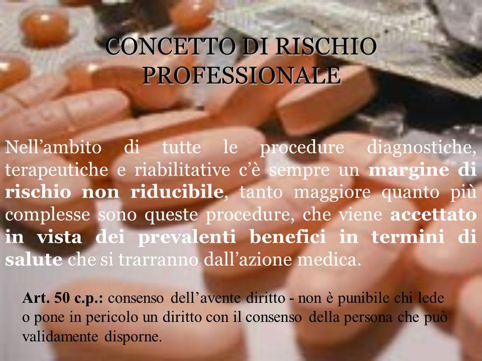 CONCETTO DI RISCHIO PROFESSIONALE