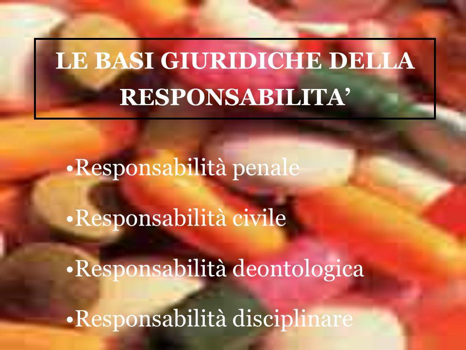 LE BASI GIURIDICHE DELLA RESPONSABILITA'