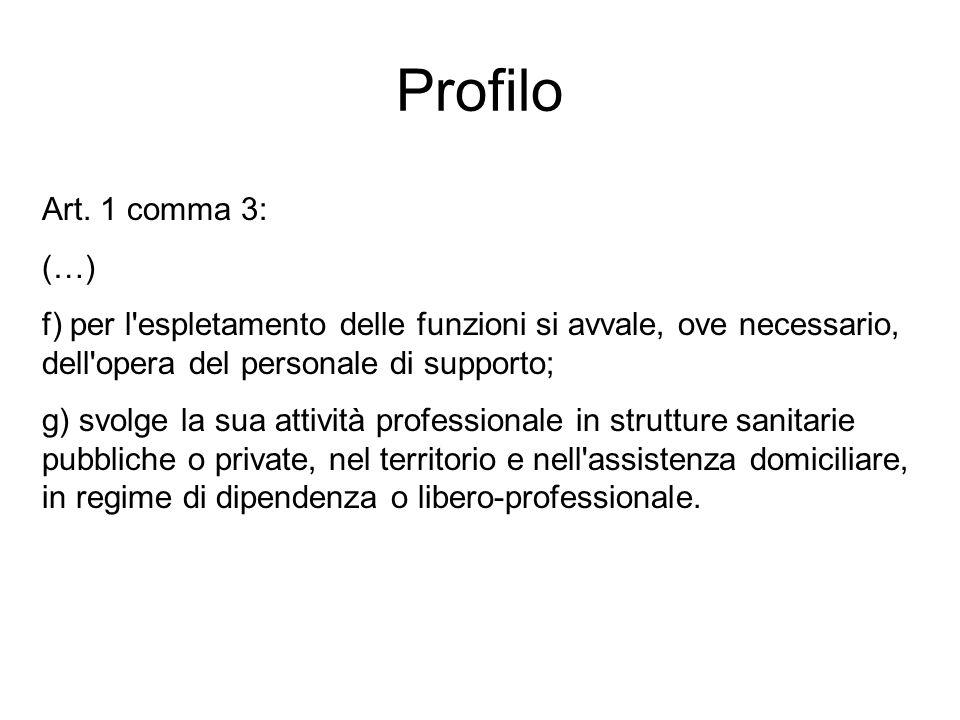 Profilo Art. 1 comma 3: (…) f) per l espletamento delle funzioni si avvale, ove necessario, dell opera del personale di supporto;