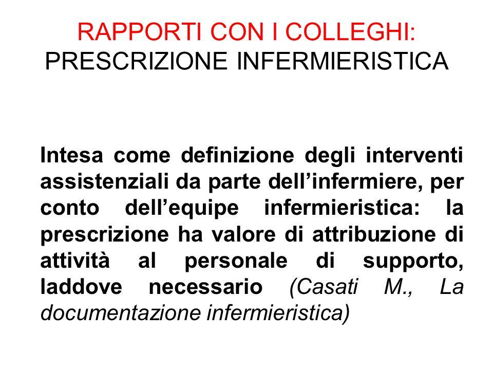 RAPPORTI CON I COLLEGHI: PRESCRIZIONE INFERMIERISTICA