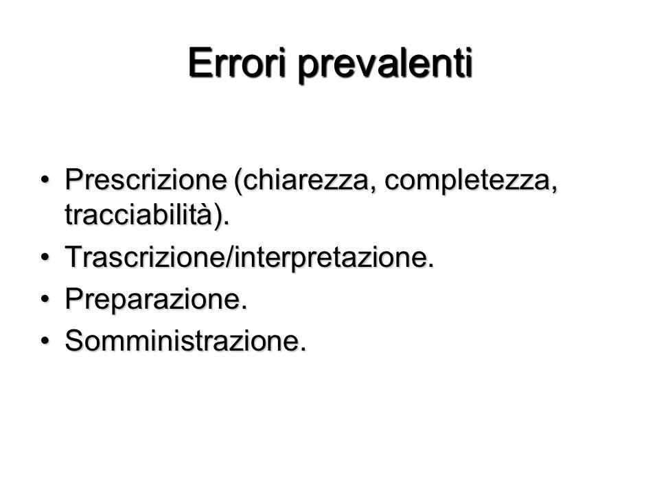 Errori prevalenti Prescrizione (chiarezza, completezza, tracciabilità). Trascrizione/interpretazione.
