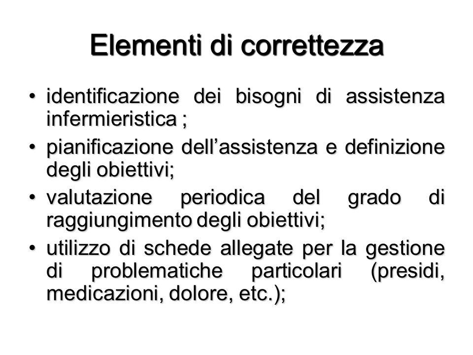 Elementi di correttezza