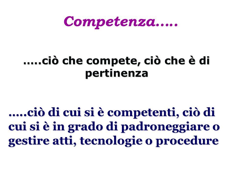 …..ciò che compete, ciò che è di pertinenza