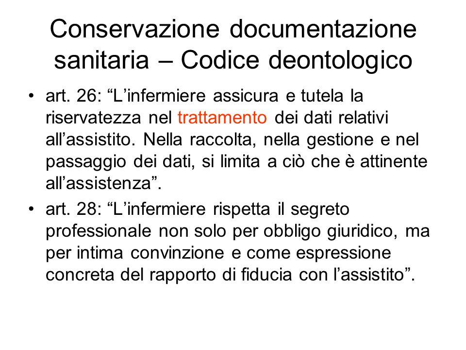 Conservazione documentazione sanitaria – Codice deontologico